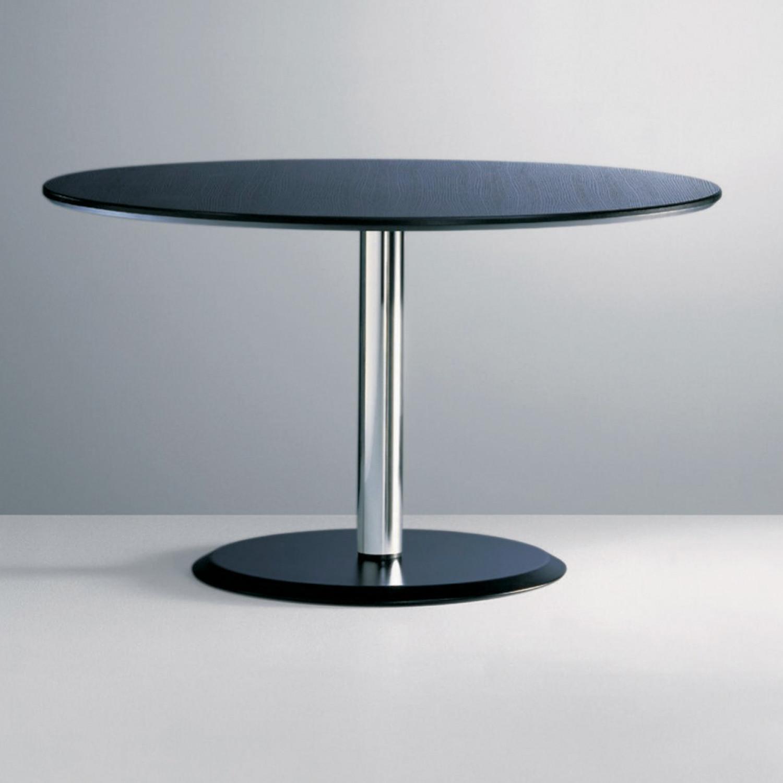 632 Range Tables