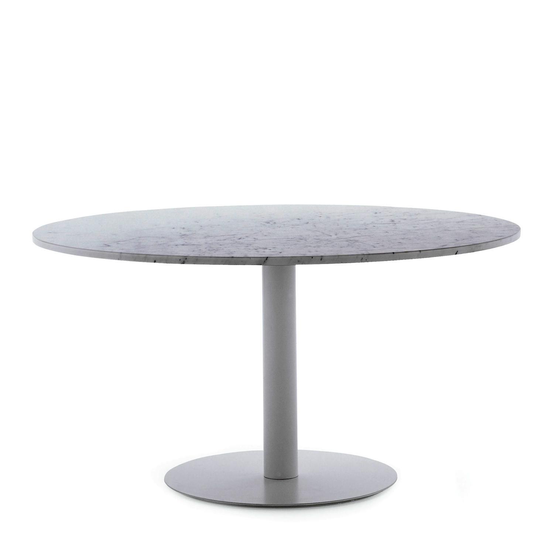 Big Break Tables