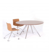 Eona Tables
