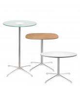 Connection Gloss Tables Range