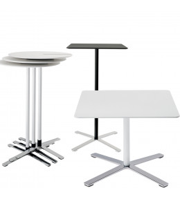 Aline Breakout Table Range