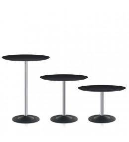 Cross Table Range