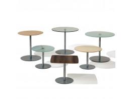 Breaker Table Range