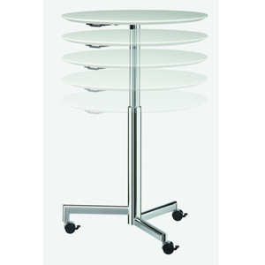 Torino Height Adjustable Table System