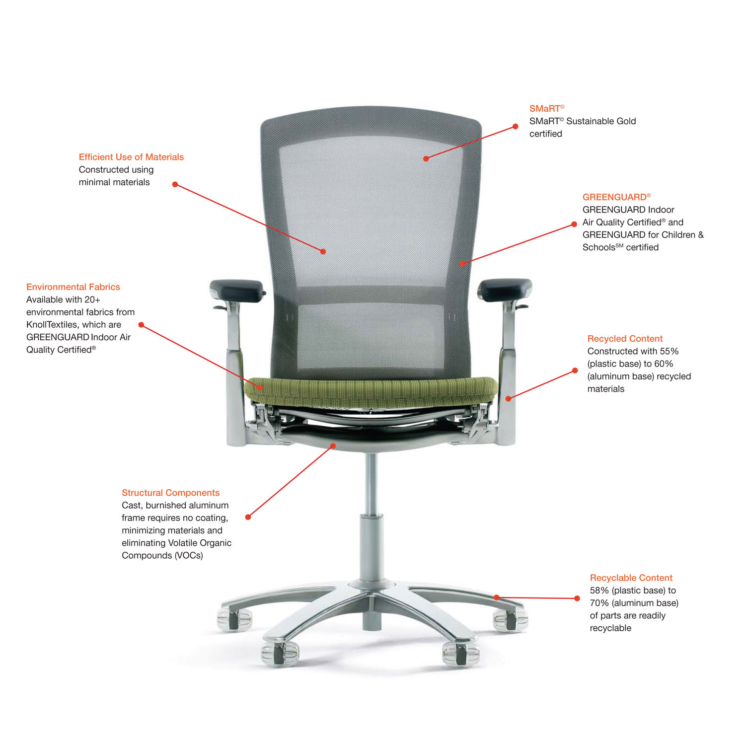 Knoll Life Office Chair Details