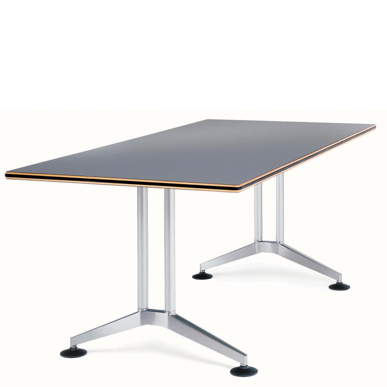 Logon Tables