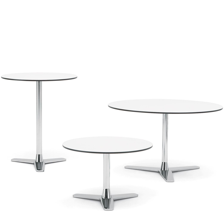 Propeller Tables