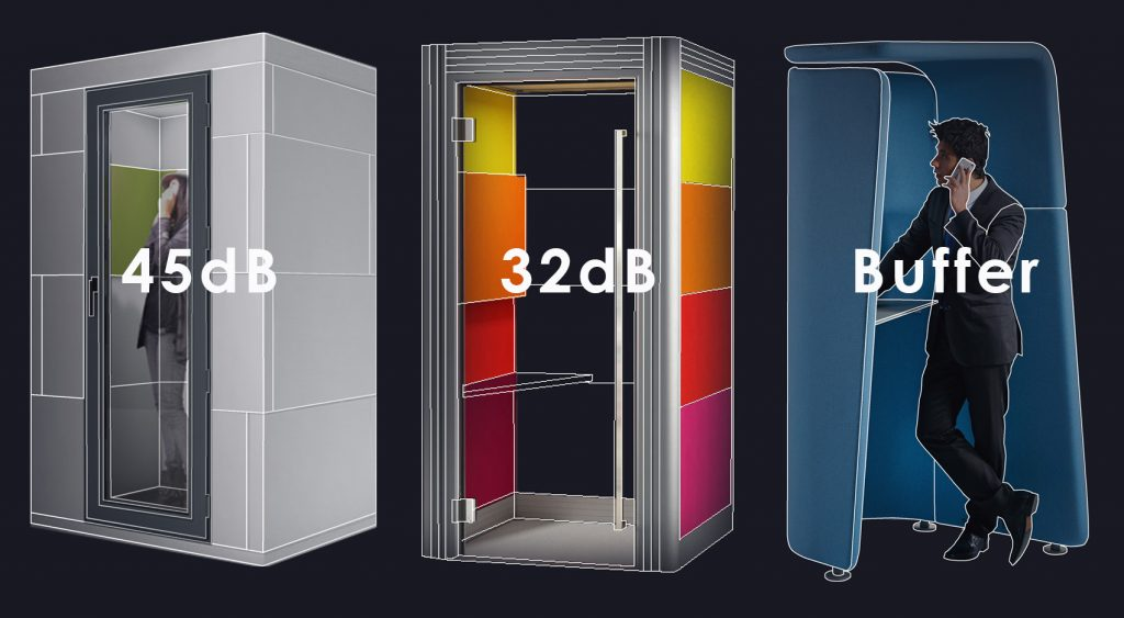 infographic acoustic office phone booths apres. Black Bedroom Furniture Sets. Home Design Ideas